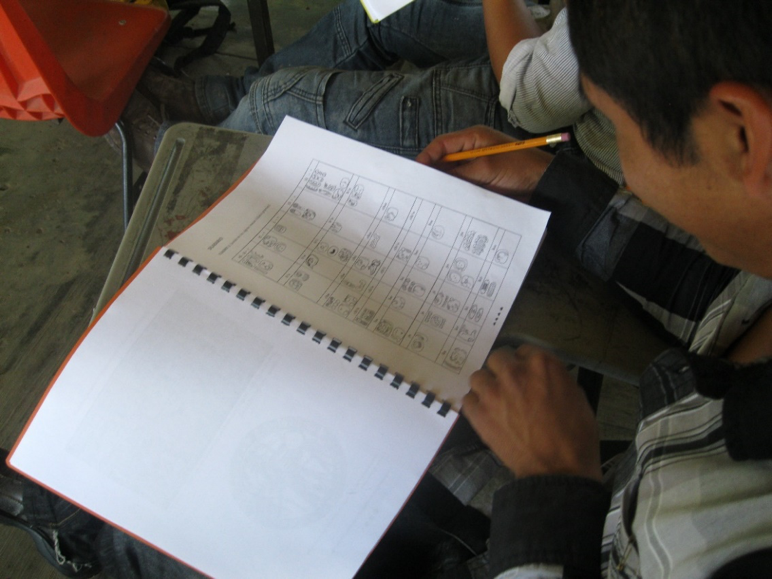 Here we see a student reviewing in detail the syllabary.